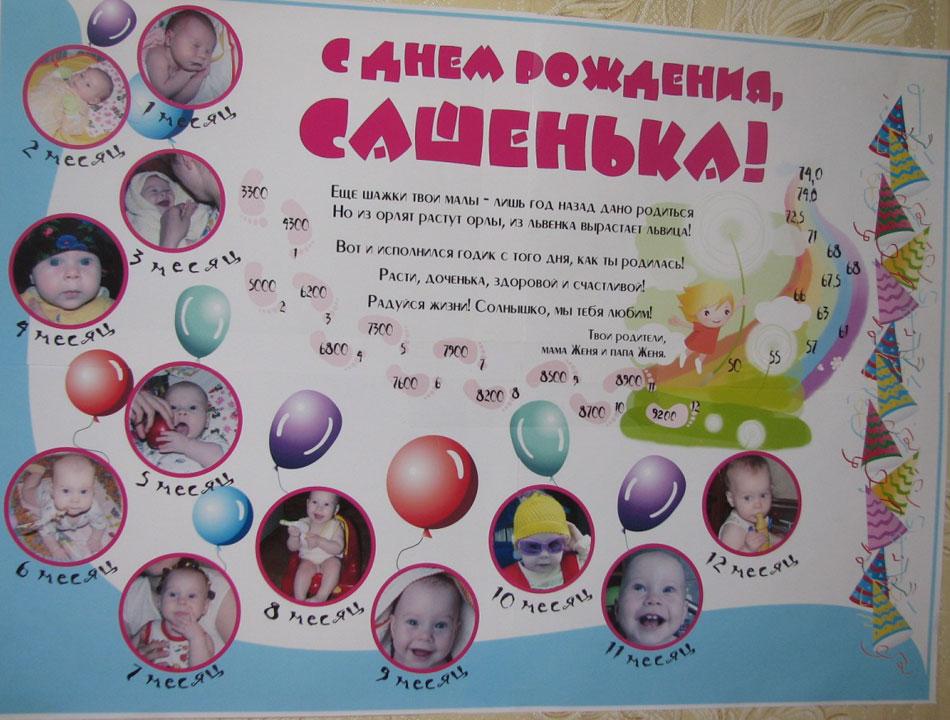 Плакат с поздравлением для ребенка